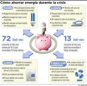Aaaaaaaahorrar energia reformas baratas madrid - Reformas integrales madrid opiniones ...