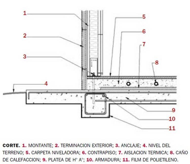 Fundacion Steel Frame